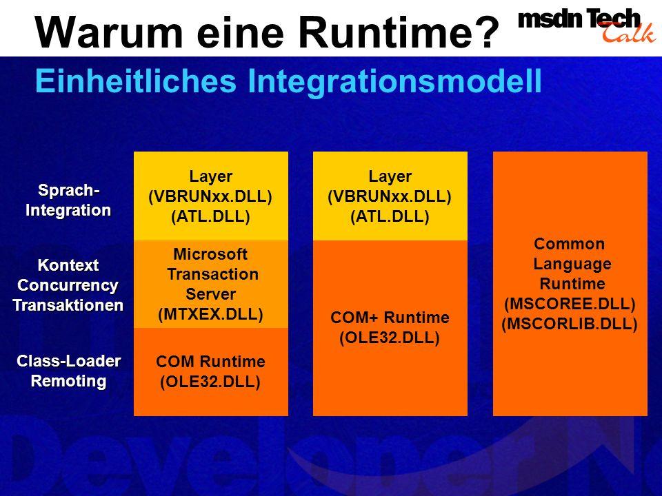 COM Runtime (OLE32.DLL) Microsoft Transaction Server (MTXEX.DLL) Layer (VBRUNxx.DLL) (ATL.DLL) Class-LoaderRemoting KontextConcurrencyTransaktionenSpr