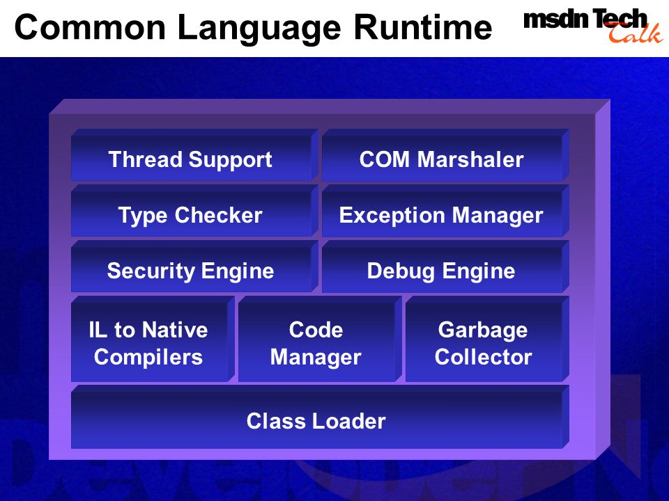 Common Language Runtime Class Loader IL to Native Compilers Code Manager Garbage Collector Security EngineDebug EngineType CheckerException ManagerThread SupportCOM Marshaler