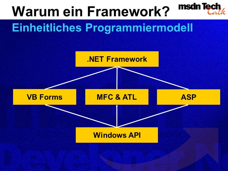 .NET Framework ASPVB FormsMFC & ATL Windows API Warum ein Framework.