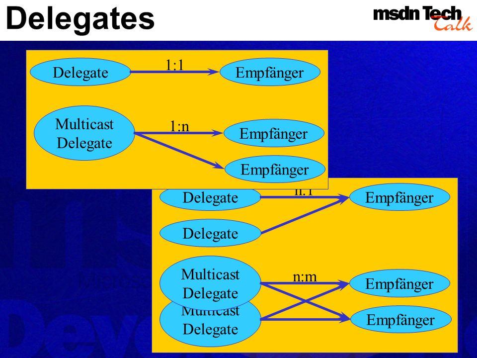 Delegates DelegateEmpfänger Delegate n:1 Empfänger Multicast Delegate n:m Empfänger DelegateEmpfänger 1:1 Empfänger Multicast Delegate Empfänger 1:n