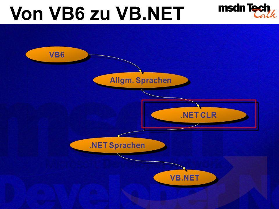 VB.NET Was gehört zu VB.NET.Syntax Semantik Programmierparadigma Was gehört zum.NET Framework.
