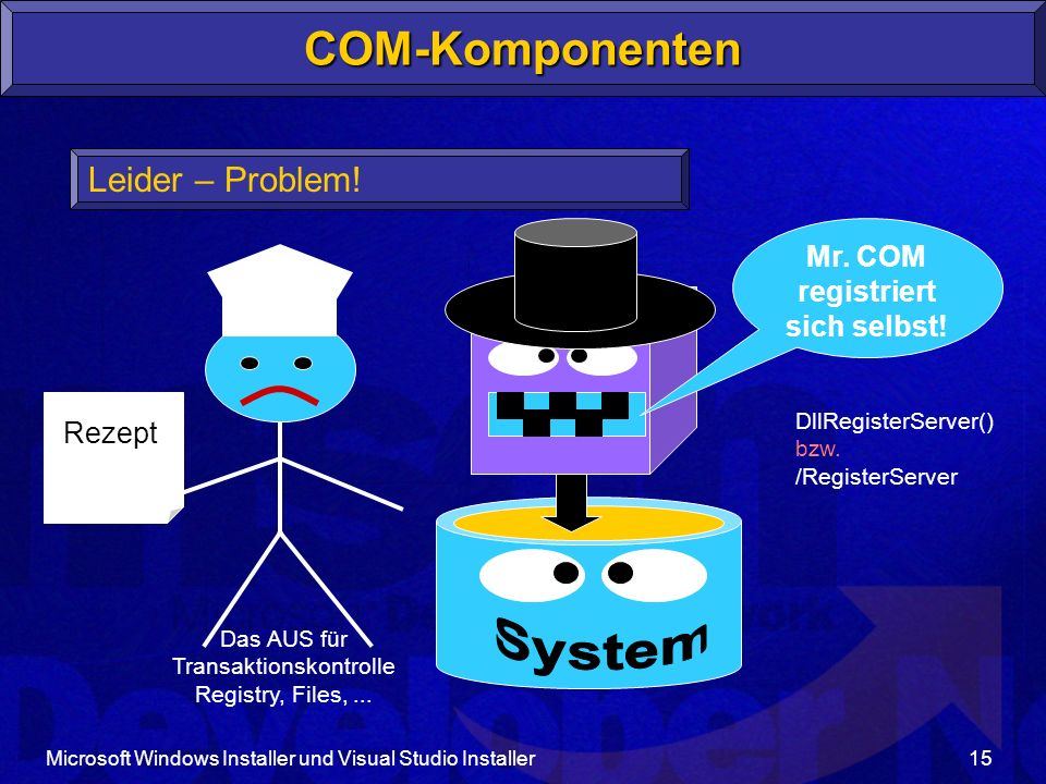 Microsoft Windows Installer und Visual Studio Installer15 COM-Komponenten Leider – Problem! Das AUS für Transaktionskontrolle Registry, Files,... Mr.
