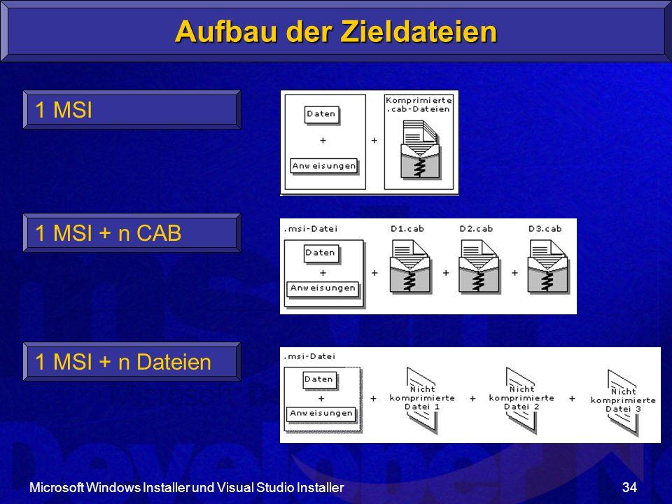 Microsoft Windows Installer und Visual Studio Installer34 Aufbau der Zieldateien 1 MSI 1 MSI + n CAB 1 MSI + n Dateien