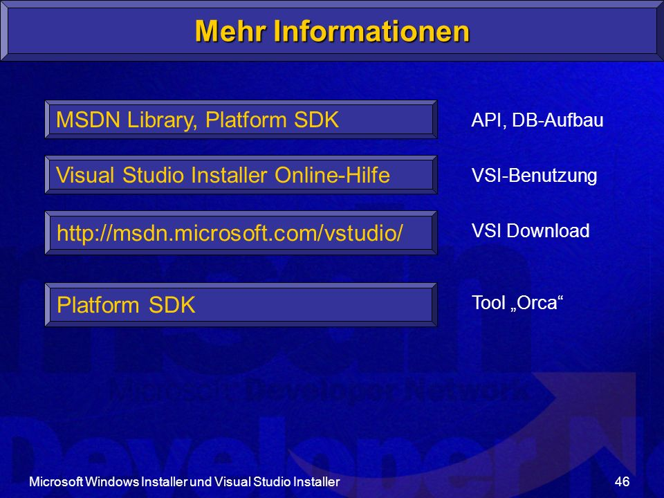 Microsoft Windows Installer und Visual Studio Installer46 MSDN Library, Platform SDK Visual Studio Installer Online-Hilfe http://msdn.microsoft.com/vs