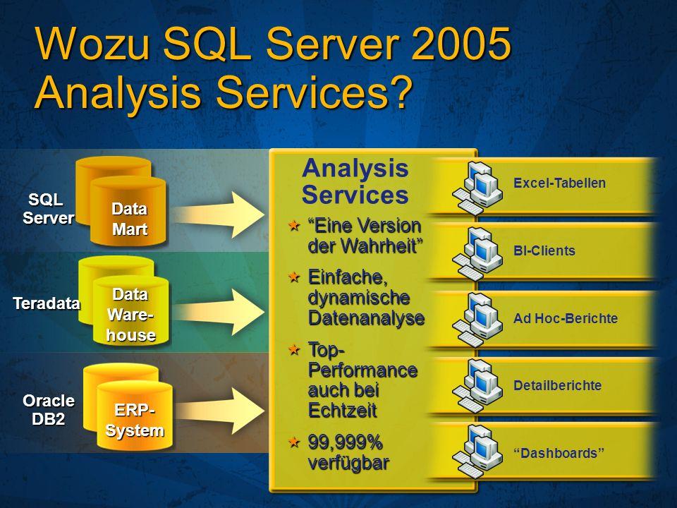 Wozu SQL Server 2005 Analysis Services? Dashboards Detailberichte BI-Clients Excel-Tabellen Ad Hoc-Berichte SQLServer Teradata OracleDB2 ERP- System D