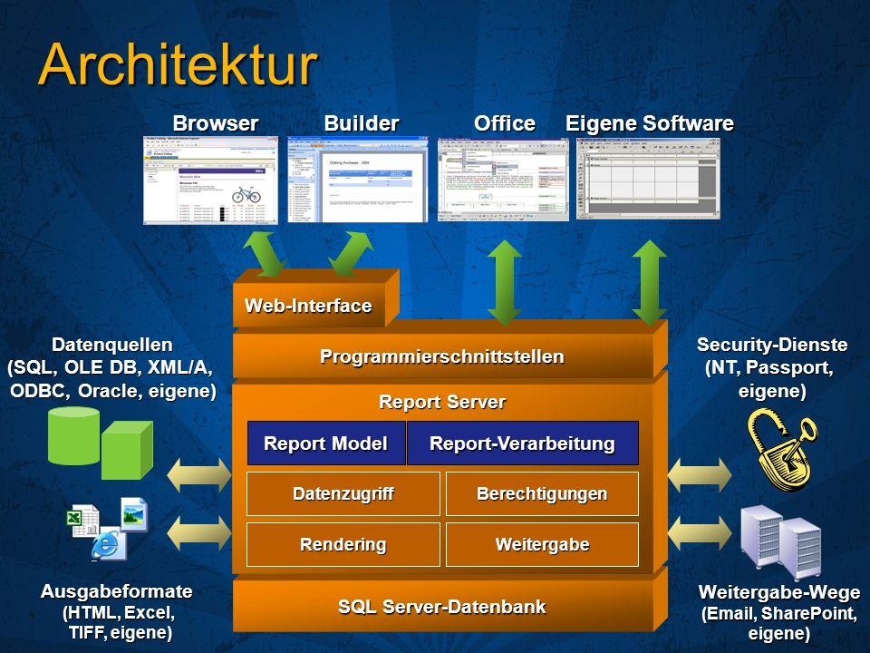 Architektur SQL Server-Datenbank Report Server Programmierschnittstellen Weitergabe Weitergabe-Wege (Email, SharePoint, eigene) Security-Dienste (NT,