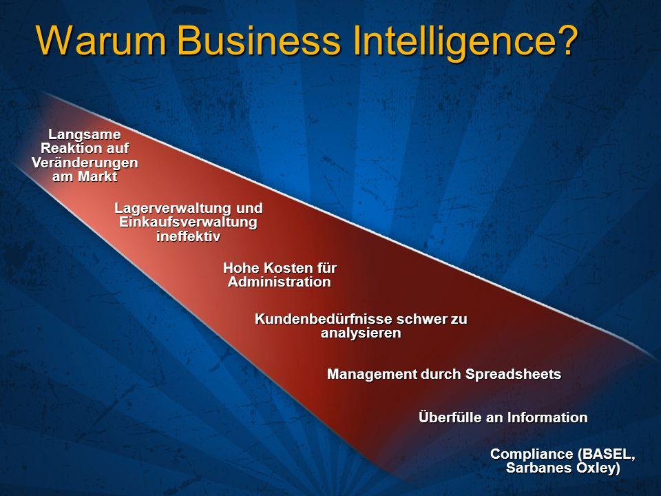 Warum Business Intelligence? Langsame Reaktion auf Veränderungen am Markt Hohe Kosten für Administration Kundenbedürfnisse schwer zu analysieren Lager