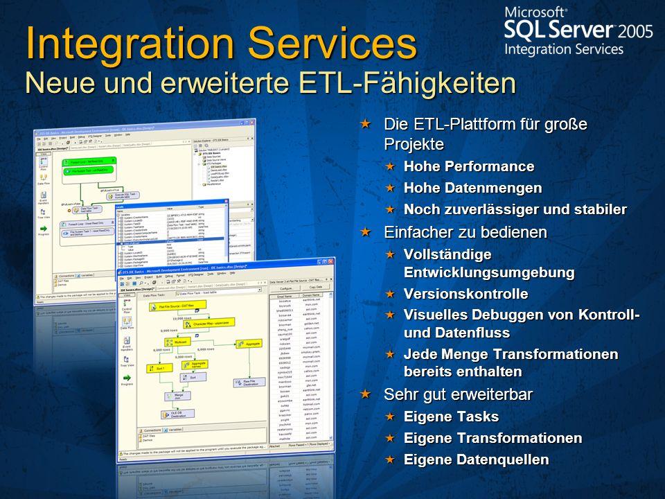 Die ETL-Plattform für große Projekte Die ETL-Plattform für große Projekte Hohe Performance Hohe Performance Hohe Datenmengen Hohe Datenmengen Noch zuv