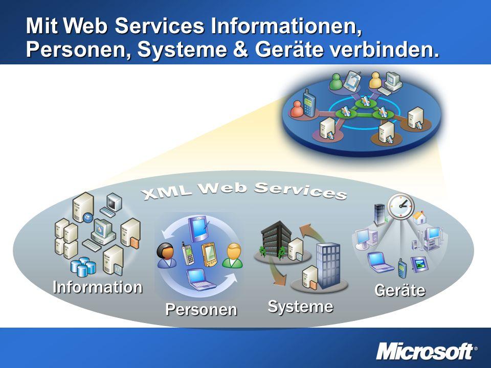 Geräte Information Personen Systeme Mit Web Services Informationen, Personen, Systeme & Geräte verbinden.