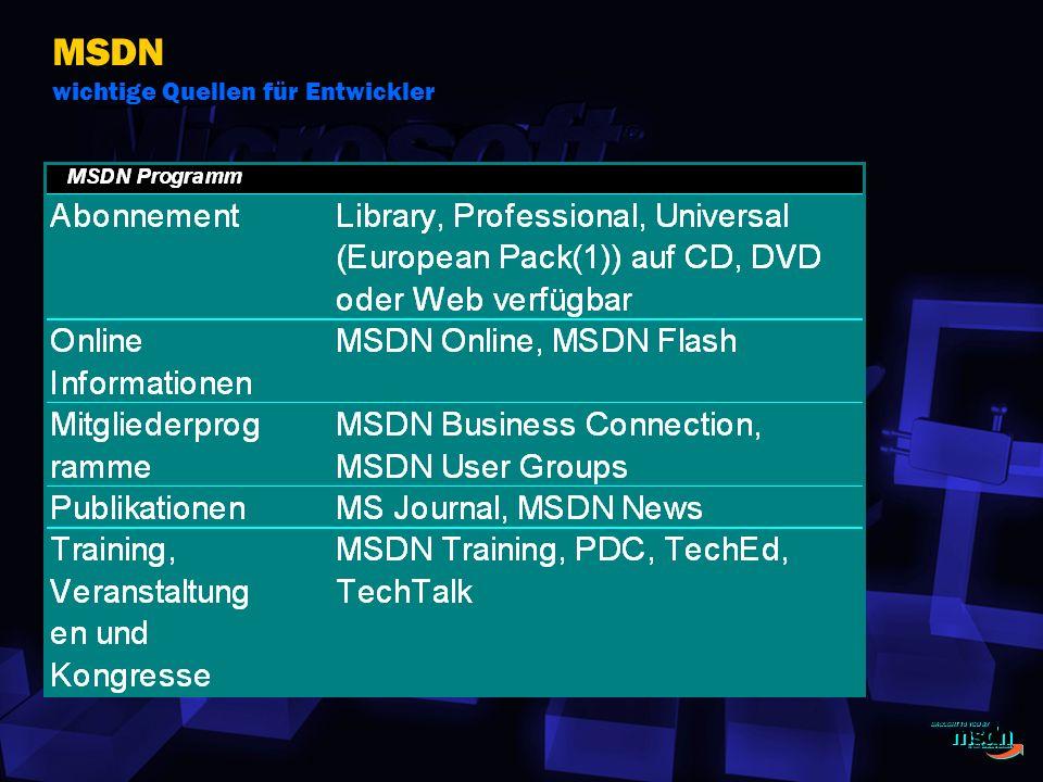 MSDN wichtige Quellen für Entwickler