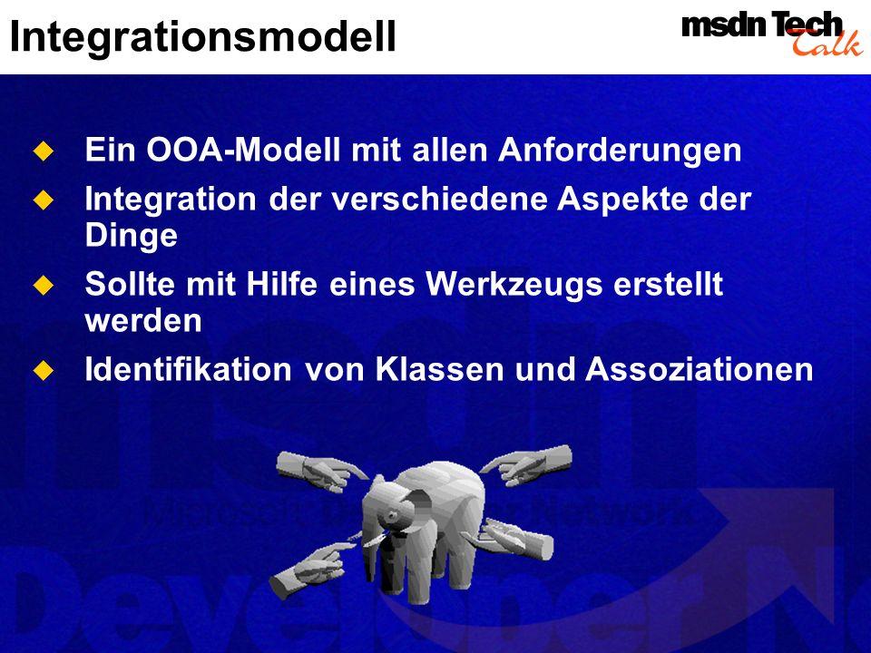 Simulationsmodell Lauffähiger Abkömmling des Integrationsmodells Ist keine Zeitverschwendung.