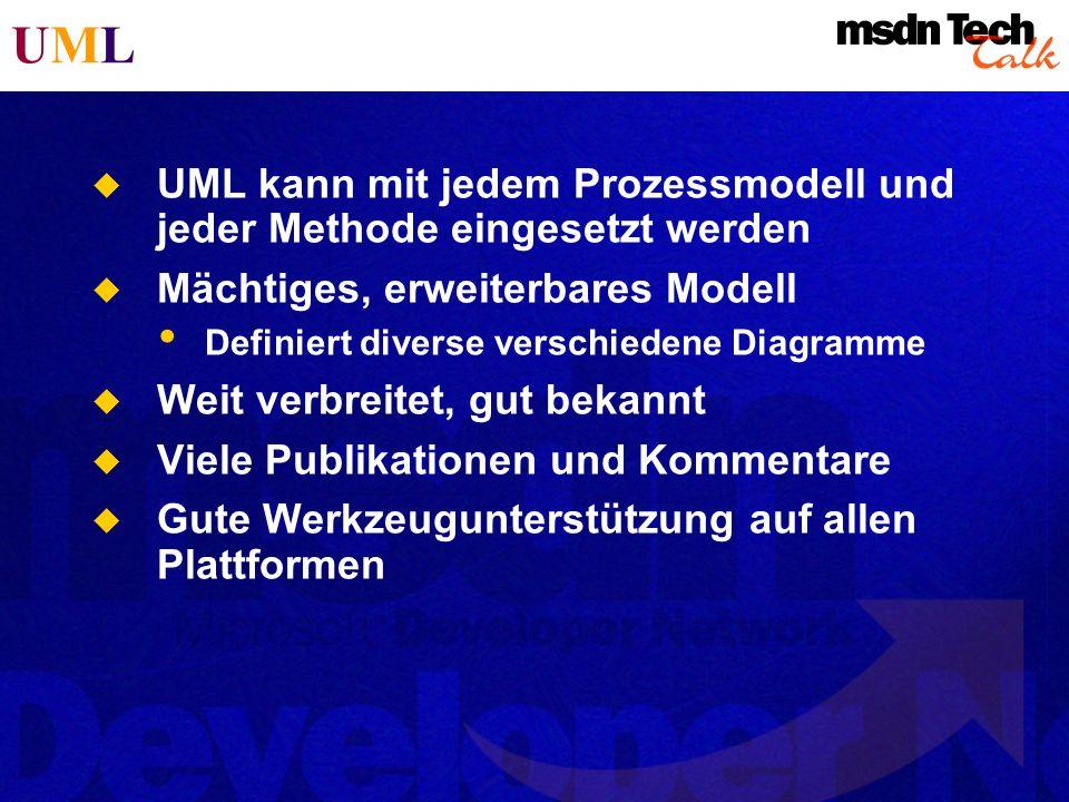 Architektur UML ist definiert auf vier verschiedenen Ebenen Model Layer User Model Layer Metamodel Layer Meta-Metamodel Layer Jede Ebene ist eine Instanz der darüberliegenden