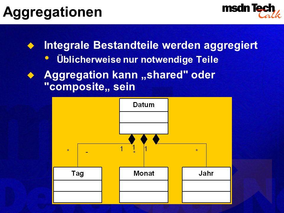 Generalisierung/Spezialisierung Stellt Vererbungsbeziehungen dar Interfaces werden mit besonderem Symbol dargestellt