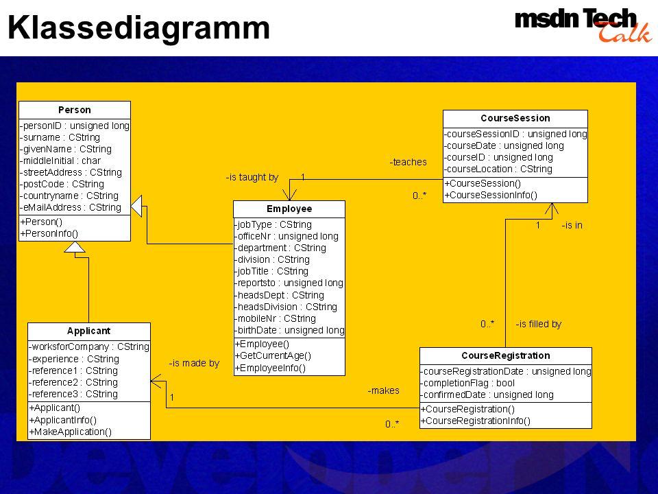 Utilities Zusammenfassung von globalen Konstanten und Methoden in Form einer Klasse Enthält nur statische Methoden