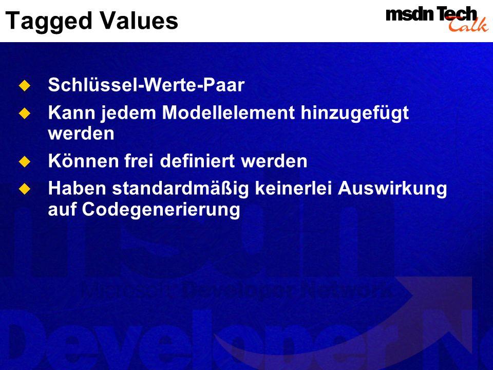 Metamodellerweiterung Beschreibung Vorausgesetzte Erweiterungen Stereotypen Name Metamodell-Klasse (die erweitert wird) Semantiken Syntax (Notation) Icon Constraint Property Tagged Value Property Well-formedness Regeln Generalisierung Assoziation Kommentare