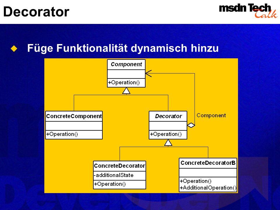 Composite Baumstruktur, die eine Teil-/Ganzes- Beziehung abbildet Funktioniert mit einzelnen Objekten oder Composites