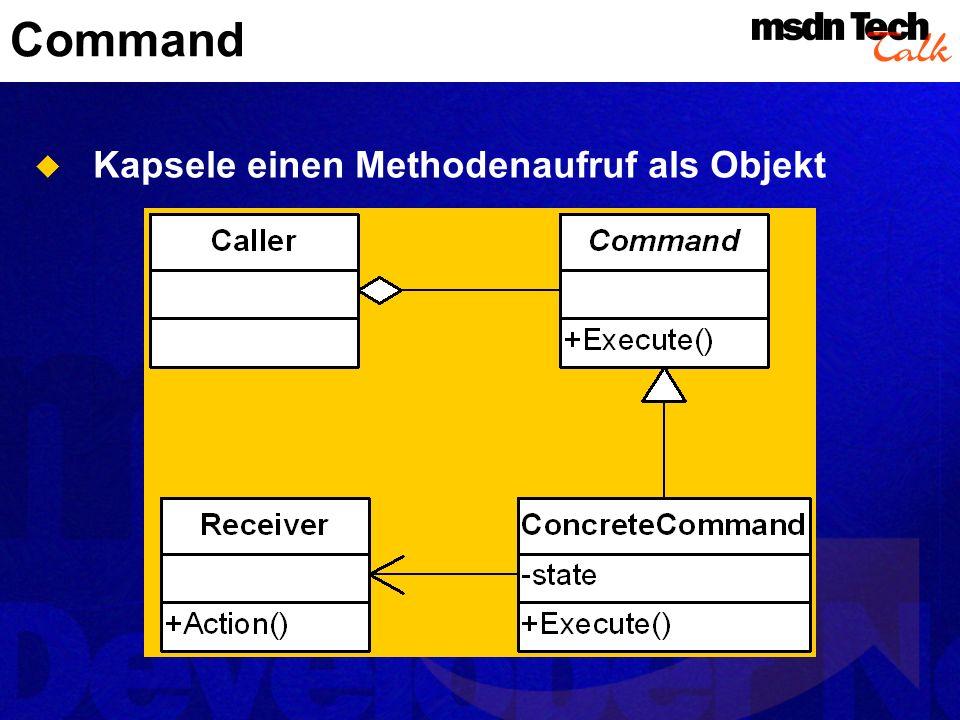 Observer Definiert eine eins-zu-viele Beziehung zwischen Objekten Änderungen in dem einem Objekt werden an die vielen Objekte signalisiert