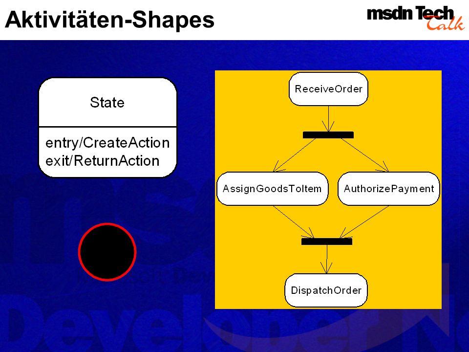 Aktivitäten Create Instantiierung eines Objektes Call / Local Invocation Synchroner oder asynchroner Methodenaufruf Return Methodenaufruf mit Rückgabewert Send Erzeugung eines Signals Destroy / Terminate Zerstörung eines Objektes