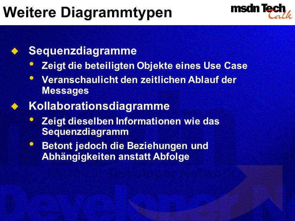 Weitere Diagrammtypen Sequenzdiagramme Zeigt die beteiligten Objekte eines Use Case Veranschaulicht den zeitlichen Ablauf der Messages Kollaborationsd