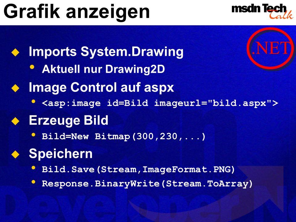 Grafik anzeigen Imports System.Drawing Aktuell nur Drawing2D Image Control auf aspx Erzeuge Bild Bild=New Bitmap(300,230,...) Speichern Bild.Save(Stre