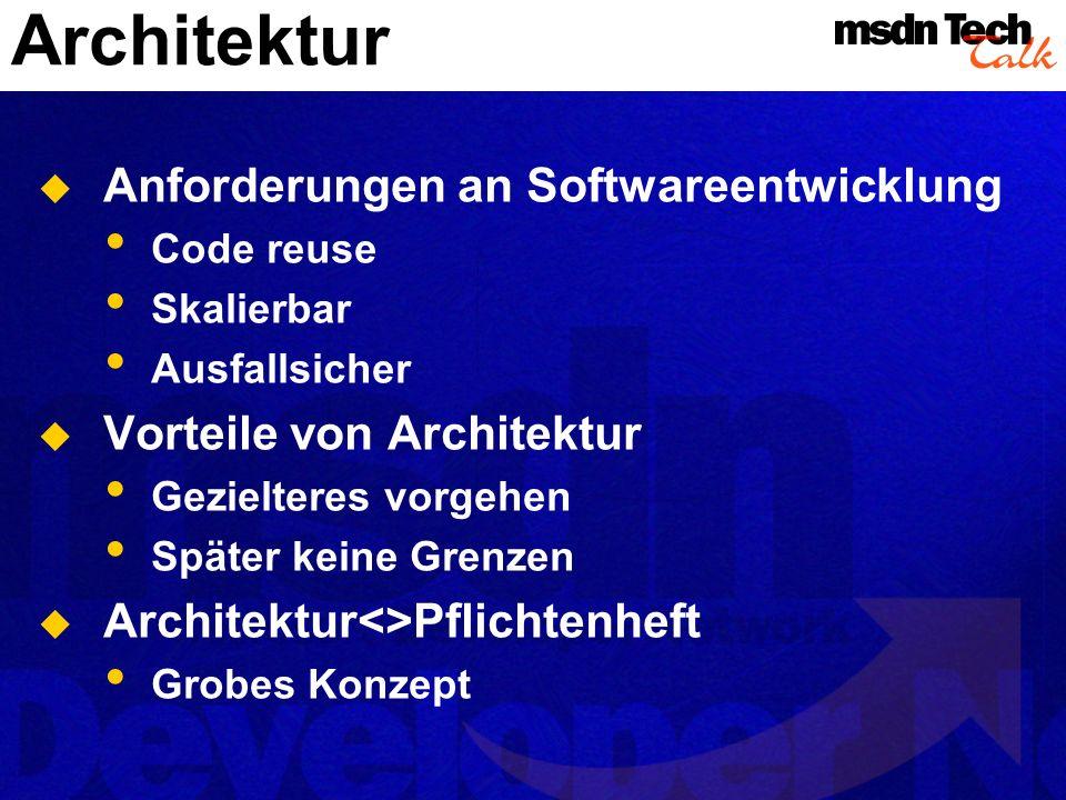 Architektur Anforderungen an Softwareentwicklung Code reuse Skalierbar Ausfallsicher Vorteile von Architektur Gezielteres vorgehen Später keine Grenze