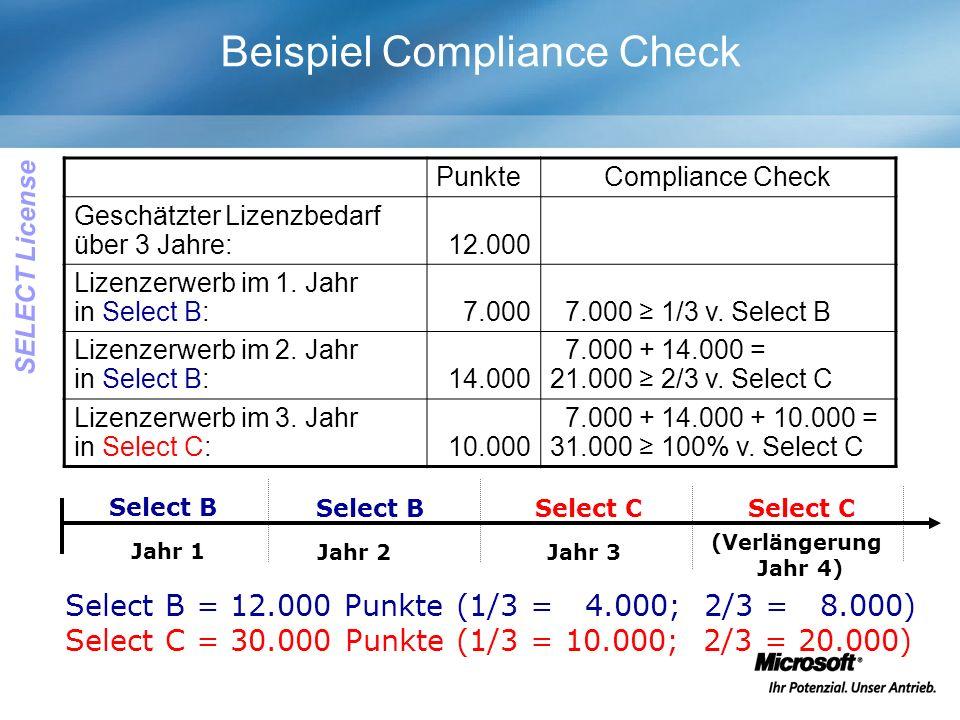 Beispiel Compliance Check Select B Jahr 1 Jahr 2Jahr 3 Select B = 12.000 Punkte (1/3 = 4.000; 2/3 = 8.000) Select C = 30.000 Punkte (1/3 = 10.000; 2/3 = 20.000) PunkteCompliance Check Geschätzter Lizenzbedarf über 3 Jahre:12.000 Lizenzerwerb im 1.