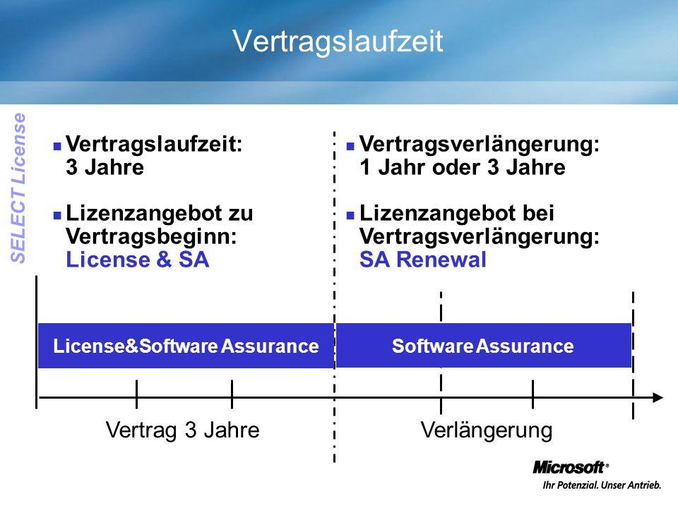 Vertragslaufzeit Vertragslaufzeit: 3 Jahre Lizenzangebot zu Vertragsbeginn: License & SA Vertrag 3 JahreVerlängerung License&Software Assurance Software Assurance Vertragsverlängerung: 1 Jahr oder 3 Jahre Lizenzangebot bei Vertragsverlängerung: SA Renewal SELECT License