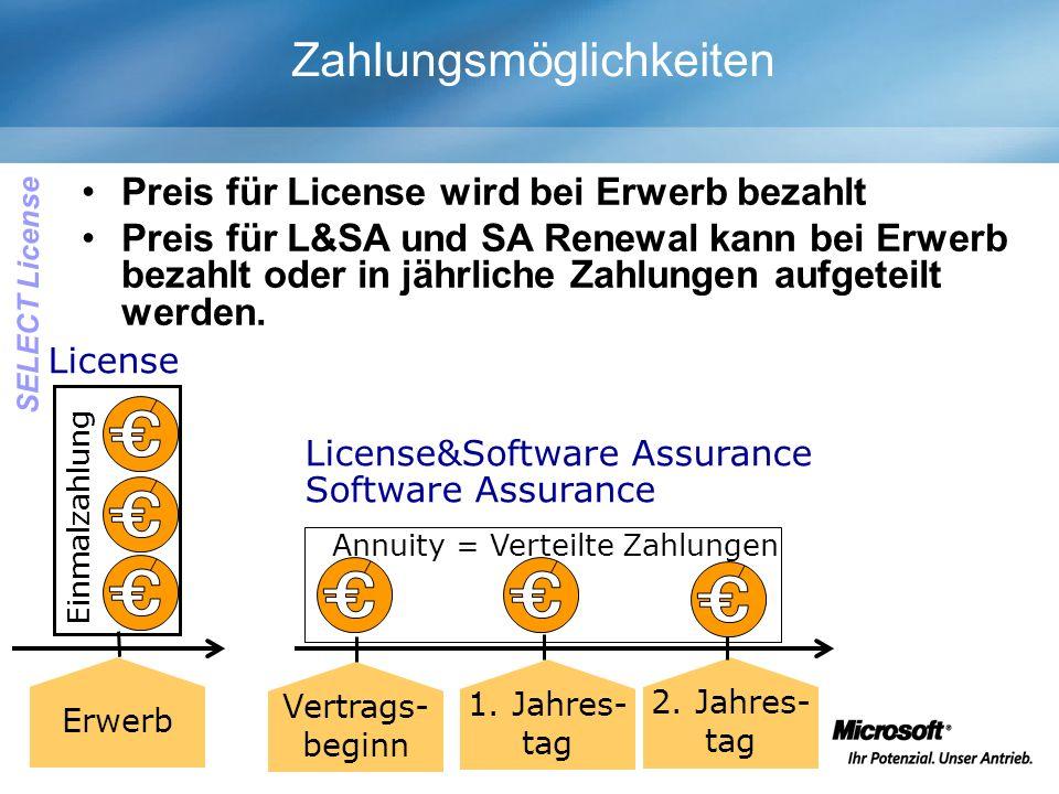 Zahlungsmöglichkeiten License&Software Assurance Software Assurance License Annuity = Verteilte Zahlungen Vertrags- beginn 1.