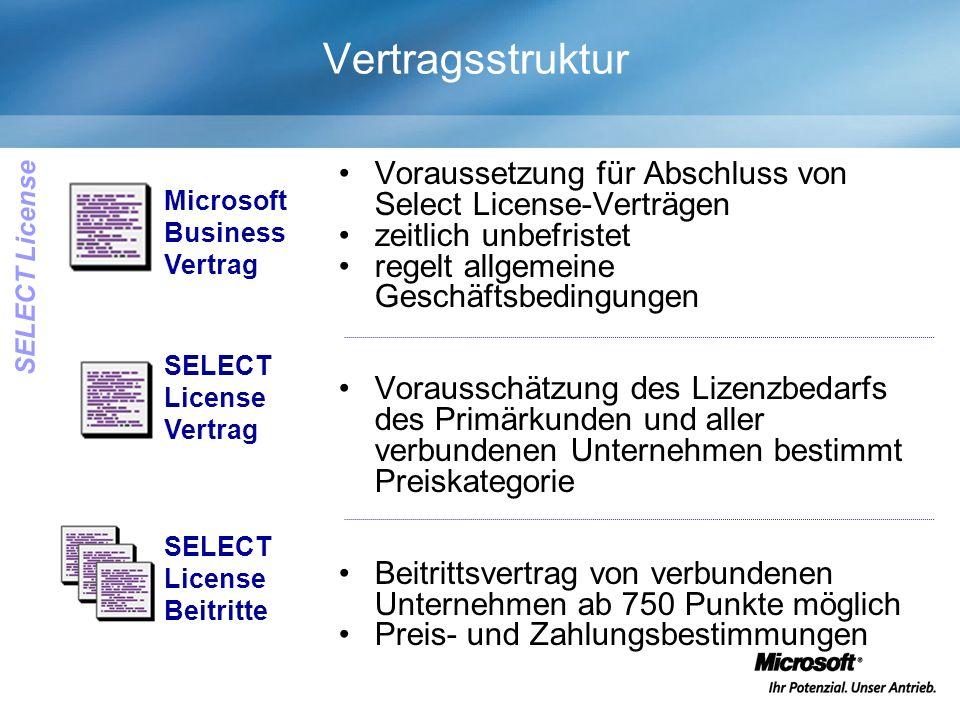Vertragsstruktur Voraussetzung für Abschluss von Select License-Verträgen zeitlich unbefristet regelt allgemeine Geschäftsbedingungen Vorausschätzung des Lizenzbedarfs des Primärkunden und aller verbundenen Unternehmen bestimmt Preiskategorie Beitrittsvertrag von verbundenen Unternehmen ab 750 Punkte möglich Preis- und Zahlungsbestimmungen Microsoft Business Vertrag SELECT License Vertrag SELECT License Beitritte SELECT License