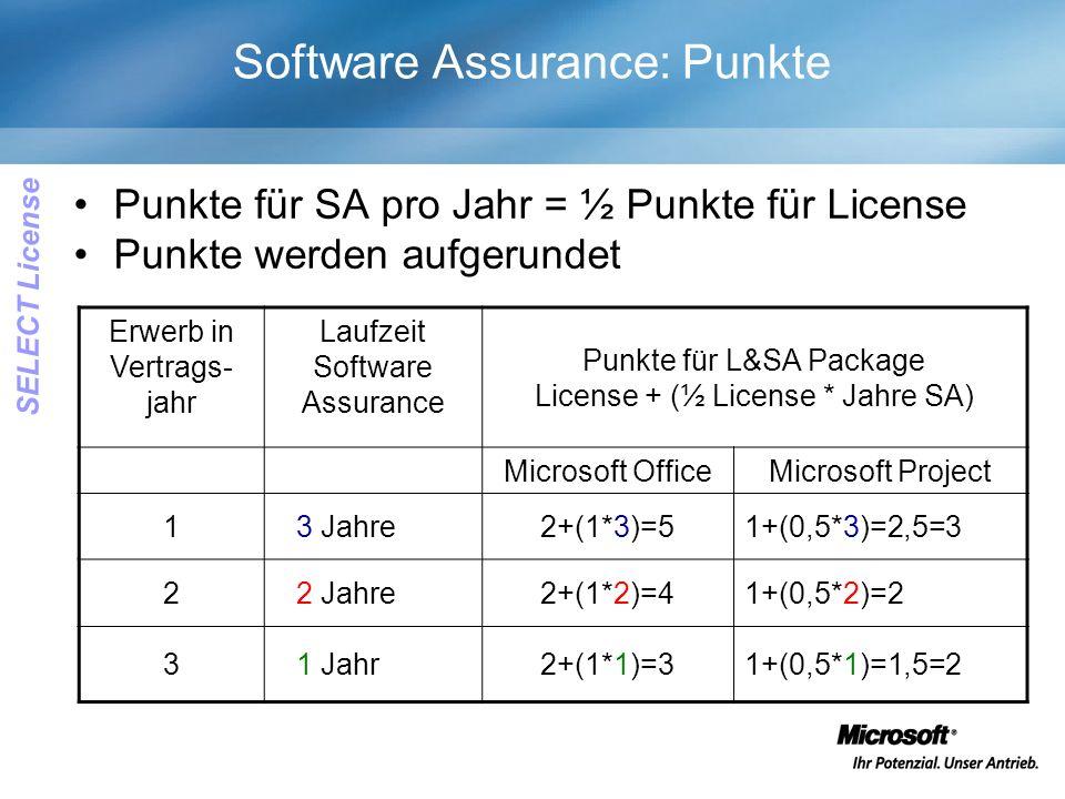 Software Assurance: Punkte Punkte für SA pro Jahr = ½ Punkte für License Punkte werden aufgerundet Erwerb in Vertrags- jahr Laufzeit Software Assurance Punkte für L&SA Package License + (½ License * Jahre SA) Microsoft OfficeMicrosoft Project 13 Jahre2+(1*3)=51+(0,5*3)=2,5=3 22 Jahre2+(1*2)=41+(0,5*2)=2 31 Jahr2+(1*1)=31+(0,5*1)=1,5=2 SELECT License