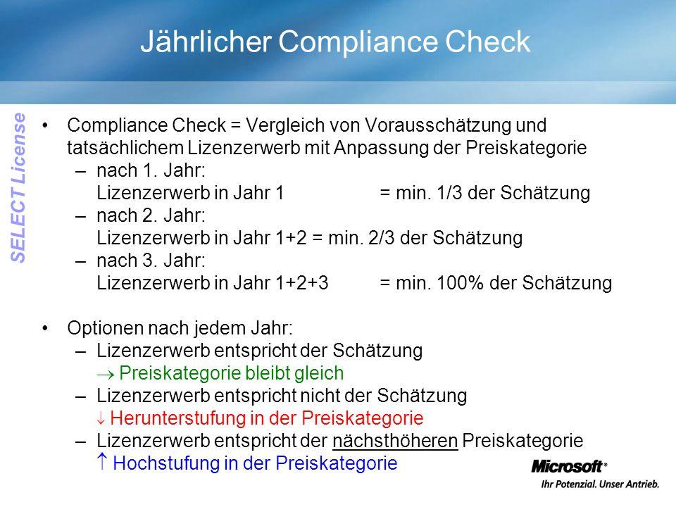 Jährlicher Compliance Check Compliance Check = Vergleich von Vorausschätzung und tatsächlichem Lizenzerwerb mit Anpassung der Preiskategorie –nach 1.