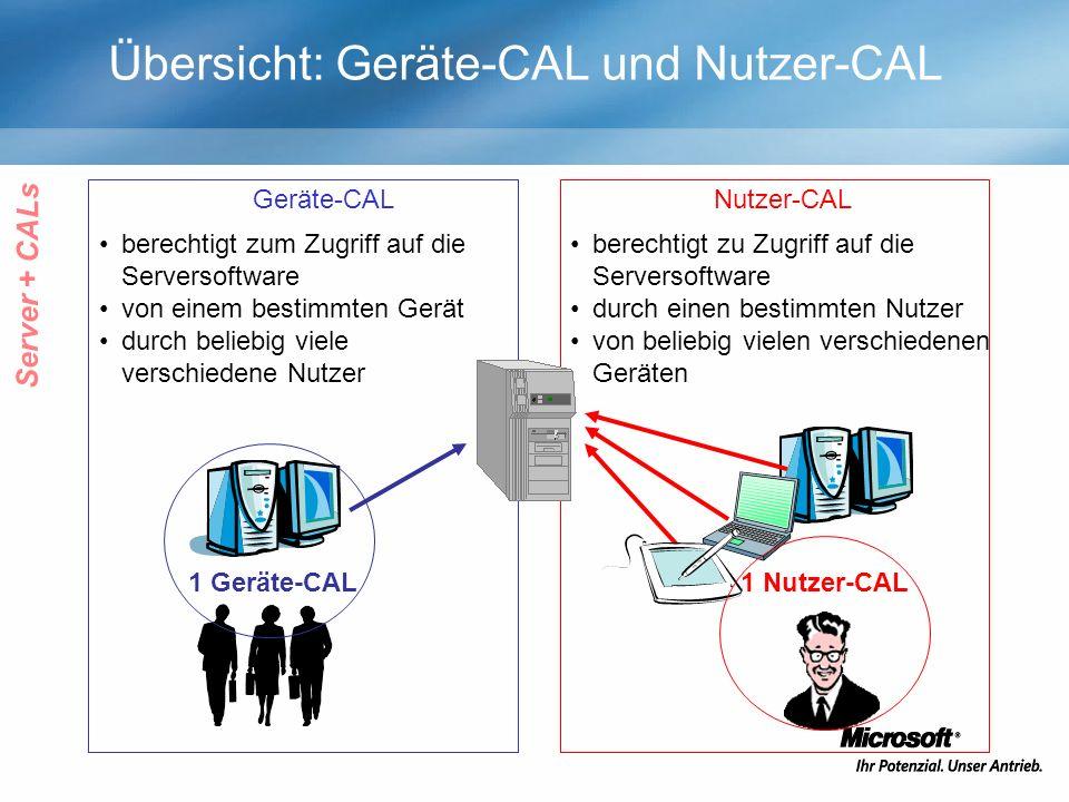 Übersicht: Geräte-CAL und Nutzer-CAL Geräte-CALNutzer-CAL berechtigt zum Zugriff auf die Serversoftware von einem bestimmten Gerät durch beliebig viele verschiedene Nutzer berechtigt zu Zugriff auf die Serversoftware durch einen bestimmten Nutzer von beliebig vielen verschiedenen Geräten 1 Nutzer-CAL1 Geräte-CAL Server + CALs