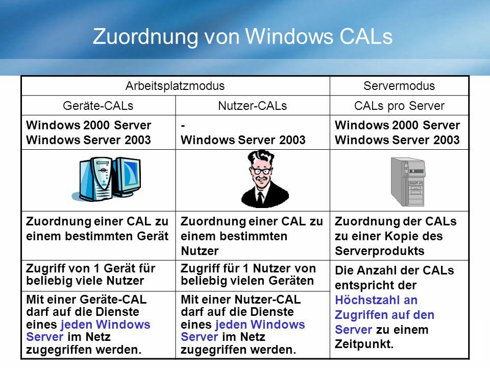 Zuordnung von Windows CALs ArbeitsplatzmodusServermodus Geräte-CALsNutzer-CALsCALs pro Server Windows 2000 Server Windows Server 2003 - Windows Server 2003 Windows 2000 Server Windows Server 2003 Zuordnung einer CAL zu einem bestimmten Gerät Zuordnung einer CAL zu einem bestimmten Nutzer Zuordnung der CALs zu einer Kopie des Serverprodukts Zugriff von 1 Gerät für beliebig viele Nutzer Zugriff für 1 Nutzer von beliebig vielen Geräten Die Anzahl der CALs entspricht der Höchstzahl an Zugriffen auf den Server zu einem Zeitpunkt.