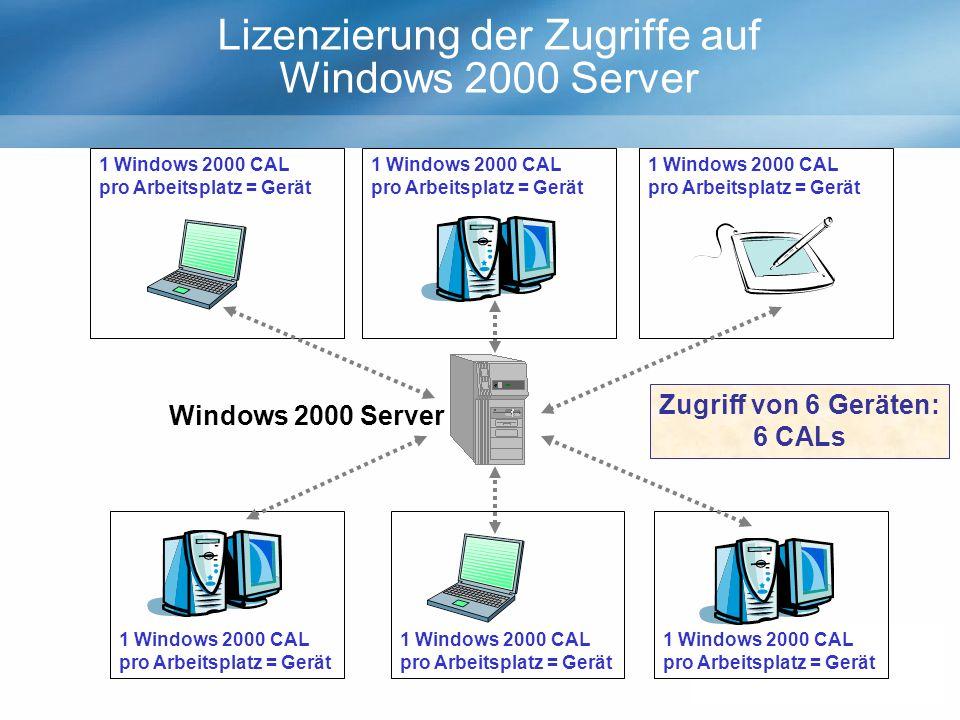 Lizenzierung der Zugriffe auf Windows 2000 Server 1 Windows 2000 CAL pro Arbeitsplatz = Gerät Windows 2000 Server 1 Windows 2000 CAL pro Arbeitsplatz = Gerät Zugriff von 6 Geräten: 6 CALs