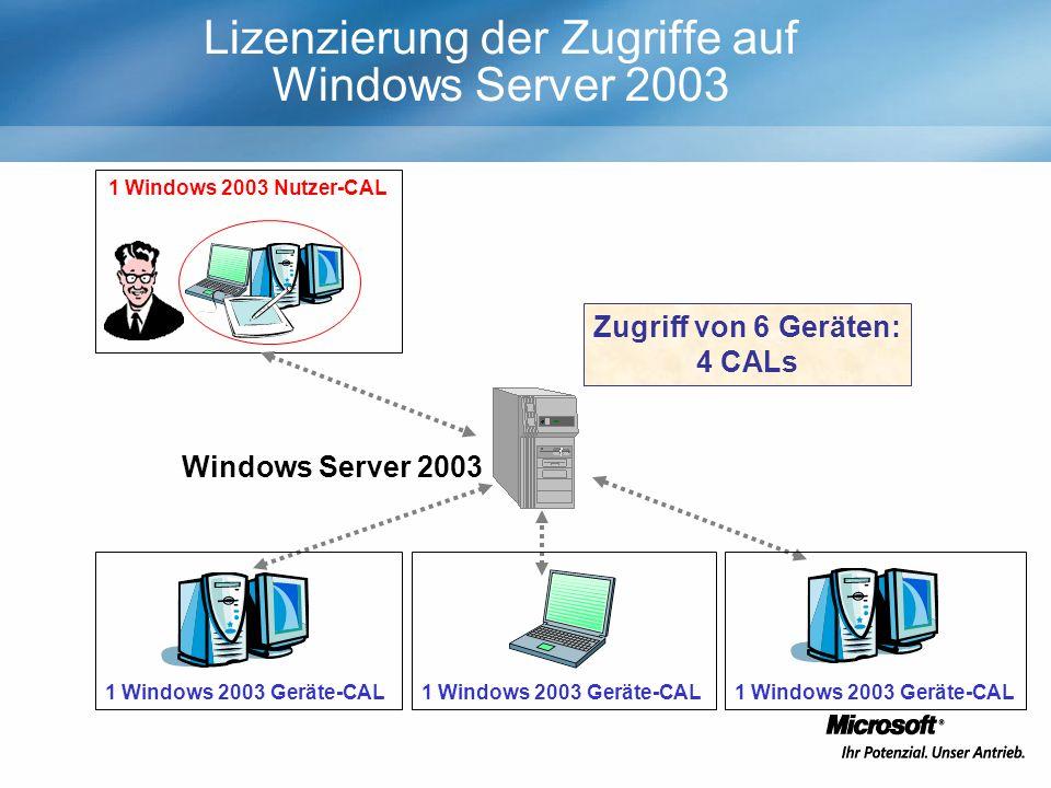 Lizenzierung der Zugriffe auf Windows Server 2003 1 Windows 2003 Nutzer-CAL Windows Server 2003 1 Windows 2003 Geräte-CAL Zugriff von 6 Geräten: 4 CAL