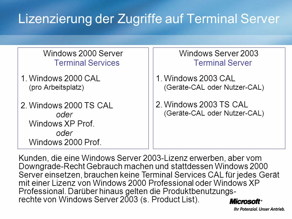 Lizenzierung der Zugriffe auf Terminal Server Windows 2000 Server Terminal Services 1.Windows 2000 CAL (pro Arbeitsplatz) 2.Windows 2000 TS CAL oder Windows XP Prof.