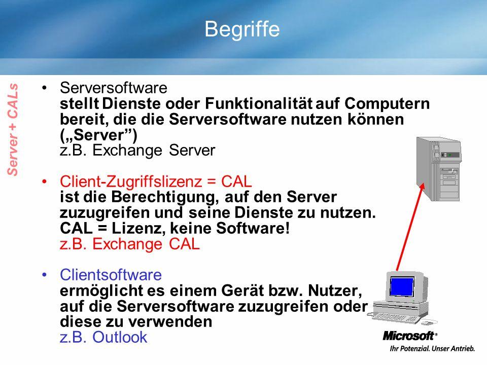 Begriffe Serversoftware stellt Dienste oder Funktionalität auf Computern bereit, die die Serversoftware nutzen können (Server) z.B.