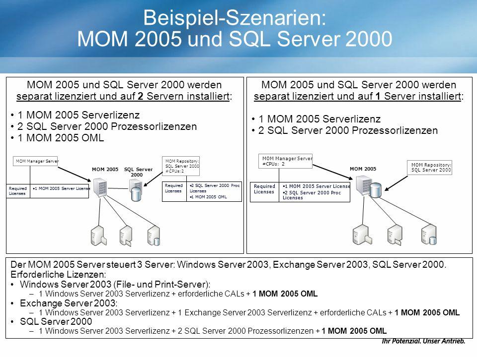 Beispiel-Szenarien: MOM 2005 und SQL Server 2000 MOM 2005 und SQL Server 2000 werden separat lizenziert und auf 2 Servern installiert: 1 MOM 2005 Serverlizenz 2 SQL Server 2000 Prozessorlizenzen 1 MOM 2005 OML MOM 2005 und SQL Server 2000 werden separat lizenziert und auf 1 Server installiert: 1 MOM 2005 Serverlizenz 2 SQL Server 2000 Prozessorlizenzen Der MOM 2005 Server steuert 3 Server: Windows Server 2003, Exchange Server 2003, SQL Server 2000.