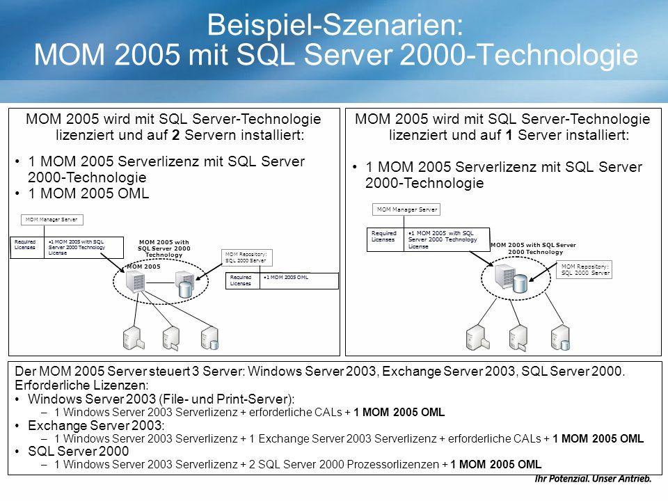 Beispiel-Szenarien: MOM 2005 mit SQL Server 2000-Technologie MOM 2005 wird mit SQL Server-Technologie lizenziert und auf 2 Servern installiert: 1 MOM 2005 Serverlizenz mit SQL Server 2000-Technologie 1 MOM 2005 OML MOM 2005 wird mit SQL Server-Technologie lizenziert und auf 1 Server installiert: 1 MOM 2005 Serverlizenz mit SQL Server 2000-Technologie Der MOM 2005 Server steuert 3 Server: Windows Server 2003, Exchange Server 2003, SQL Server 2000.