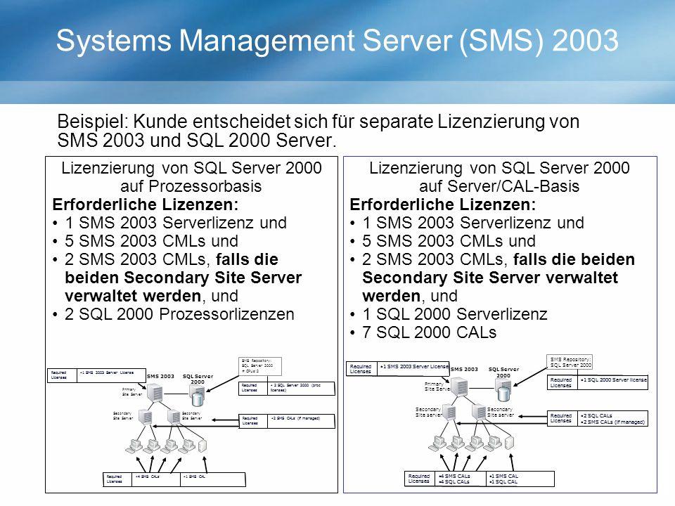 Lizenzierung von SQL Server 2000 auf Prozessorbasis Erforderliche Lizenzen: 1 SMS 2003 Serverlizenz und 5 SMS 2003 CMLs und 2 SMS 2003 CMLs, falls die beiden Secondary Site Server verwaltet werden, und 2 SQL 2000 Prozessorlizenzen Systems Management Server (SMS) 2003 Lizenzierung von SQL Server 2000 auf Server/CAL-Basis Erforderliche Lizenzen: 1 SMS 2003 Serverlizenz und 5 SMS 2003 CMLs und 2 SMS 2003 CMLs, falls die beiden Secondary Site Server verwaltet werden, und 1 SQL 2000 Serverlizenz 7 SQL 2000 CALs Beispiel: Kunde entscheidet sich für separate Lizenzierung von SMS 2003 und SQL 2000 Server.