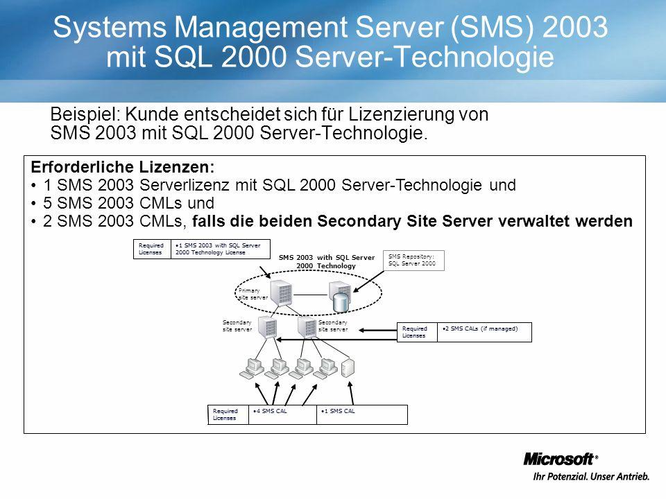 Erforderliche Lizenzen: 1 SMS 2003 Serverlizenz mit SQL 2000 Server-Technologie und 5 SMS 2003 CMLs und 2 SMS 2003 CMLs, falls die beiden Secondary Site Server verwaltet werden Systems Management Server (SMS) 2003 mit SQL 2000 Server-Technologie Beispiel: Kunde entscheidet sich für Lizenzierung von SMS 2003 mit SQL 2000 Server-Technologie.