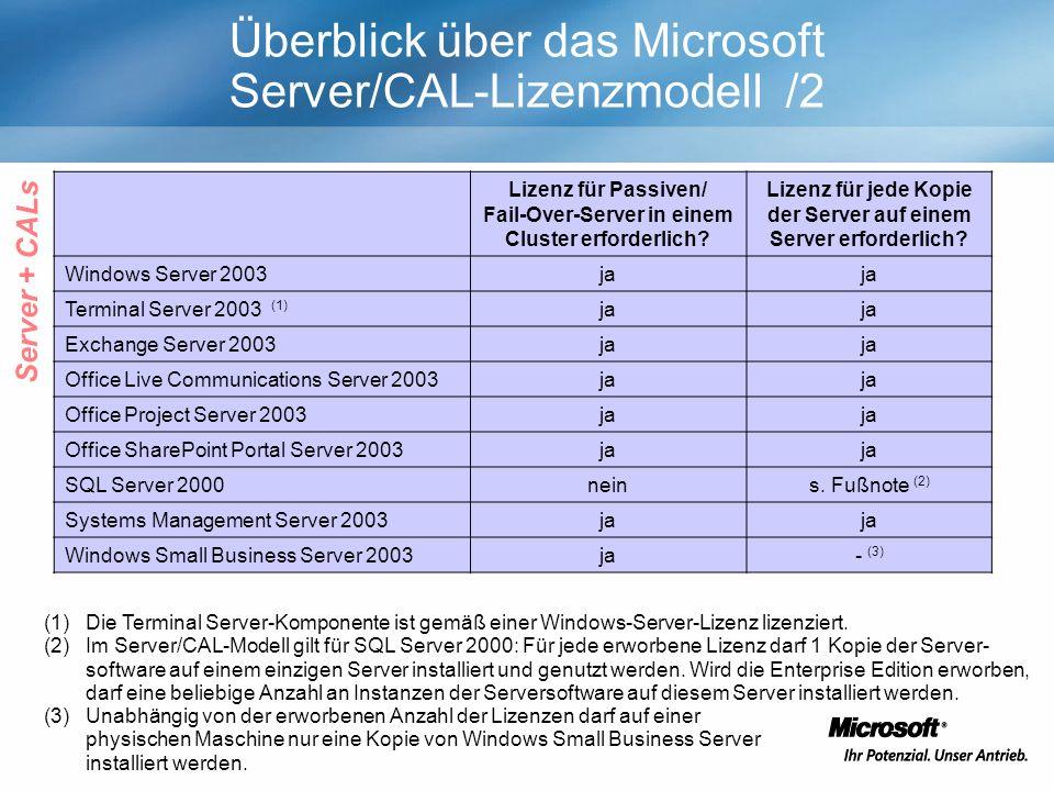 Überblick über das Microsoft Server/CAL-Lizenzmodell /2 Lizenz für Passiven/ Fail-Over-Server in einem Cluster erforderlich.