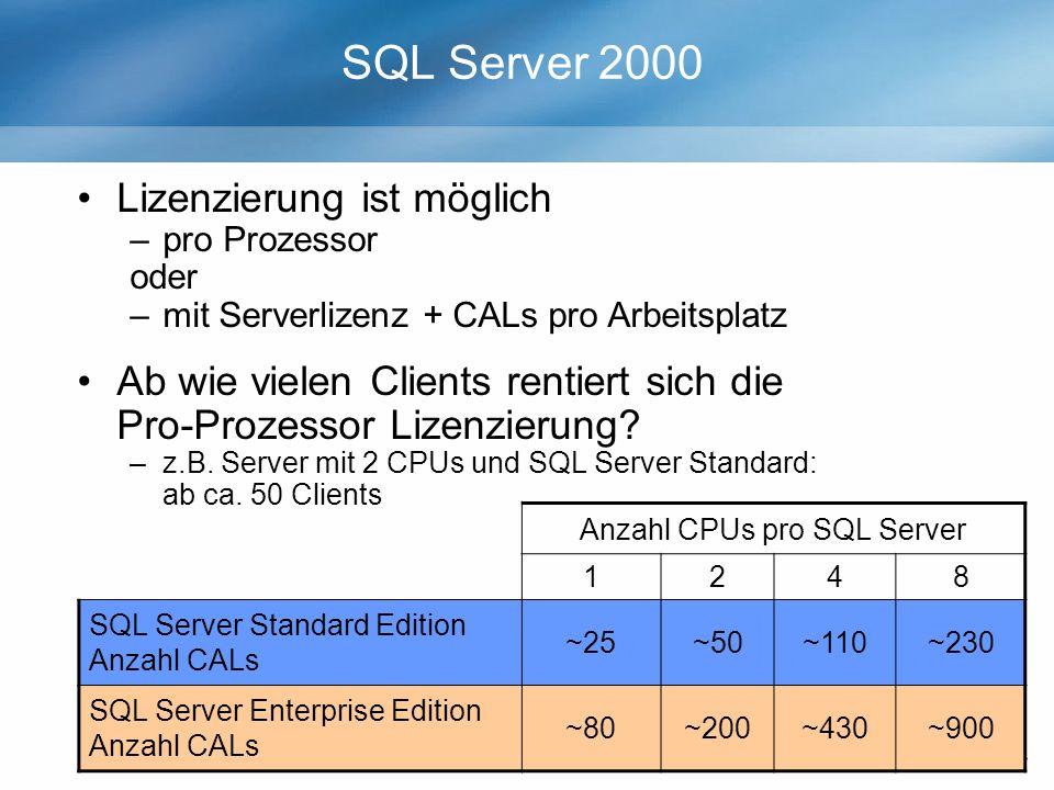 SQL Server 2000 Anzahl CPUs pro SQL Server 1248 SQL Server Standard Edition Anzahl CALs ~25~50~110~230 SQL Server Enterprise Edition Anzahl CALs ~80~200~430~900 Lizenzierung ist möglich –pro Prozessor oder –mit Serverlizenz + CALs pro Arbeitsplatz Ab wie vielen Clients rentiert sich die Pro-Prozessor Lizenzierung.