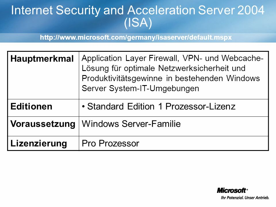 Internet Security and Acceleration Server 2004 (ISA) Hauptmerkmal Application Layer Firewall, VPN- und Webcache- Lösung für optimale Netzwerksicherheit und Produktivitätsgewinne in bestehenden Windows Server System-IT-Umgebungen EditionenStandard Edition 1 Prozessor-Lizenz VoraussetzungWindows Server-Familie LizenzierungPro Prozessor