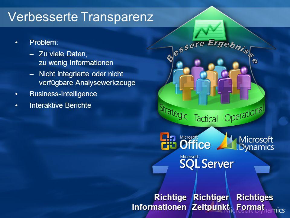 Problem: –Zu viele Daten, zu wenig Informationen –Nicht integrierte oder nicht verfügbare Analysewerkzeuge Business-Intelligence Interaktive Berichte Verbesserte Transparenz Richtige Informationen Richtige Informationen Richtiger Zeitpunkt Richtiges Format