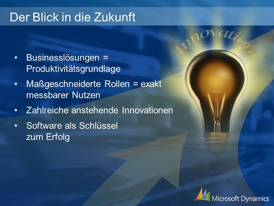 Businesslösungen = Produktivitätsgrundlage Maßgeschneiderte Rollen = exakt messbarer Nutzen Zahlreiche anstehende Innovationen Software als Schlüssel zum Erfolg Der Blick in die Zukunft
