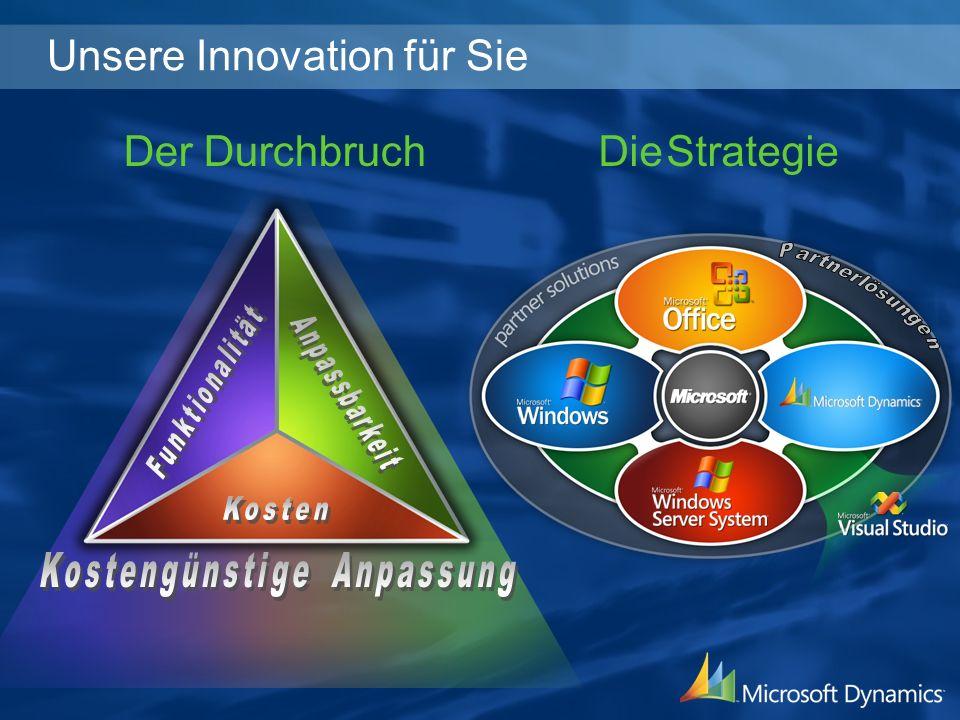Unsere Innovation für Sie Der DurchbruchDie Strategie
