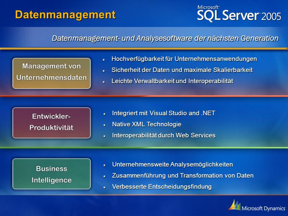 Datenmanagement Integriert mit Visual Studio and.NET Native XML Technologie Interoperabilität durch Web Services Unternehmensweite Analysemöglichkeite