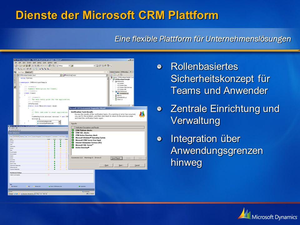Dienste der Microsoft CRM Plattform Rollenbasiertes Sicherheitskonzept für Teams und Anwender Zentrale Einrichtung und Verwaltung Integration über Anw