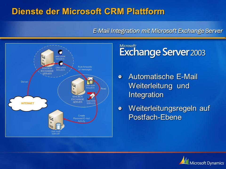 Dienste der Microsoft CRM Plattform Automatische E-Mail Weiterleitung und Integration Weiterleitungsregeln auf Postfach-Ebene E-Mail Integration mit M